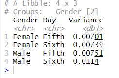 Descriptive stats in R - Variance of data