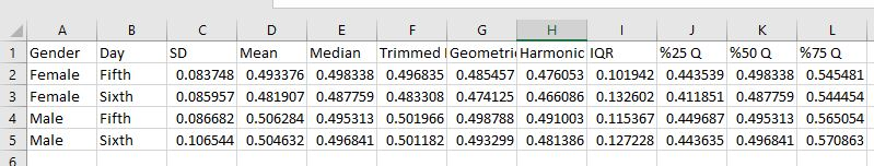 Output CSV file containing descriptive statistics in R