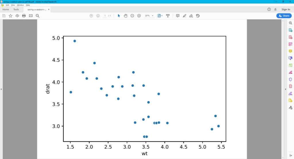 How to Save a Seaborn Plot as a PDF file