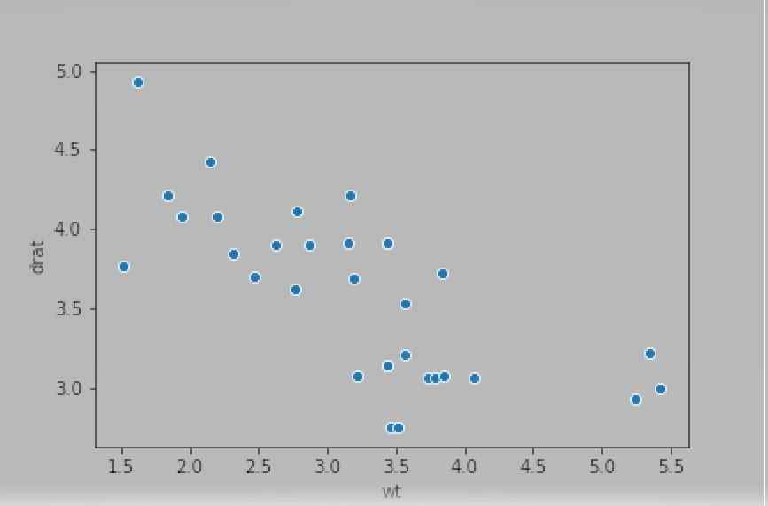 How to Export a Seaborn Plot as PNG