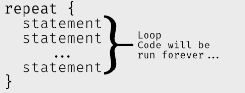 repeat in r loop