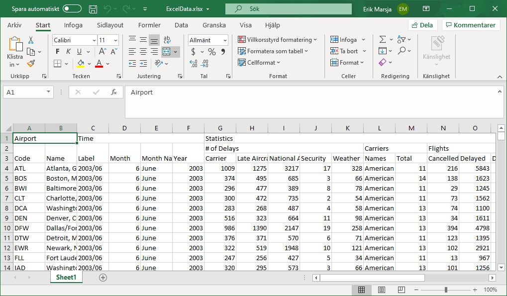 resulting Excel file after using JSON to excel converter package