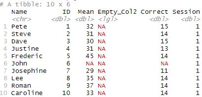 Added new empty column after specific column in Dataframe R
