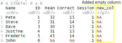 Added, empty, column marked with yellow in the R dataframe