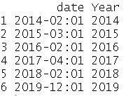 Year extracted and new dataframe created with year in column