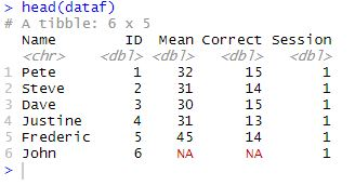 R Dataframe we are going to add an empty column
