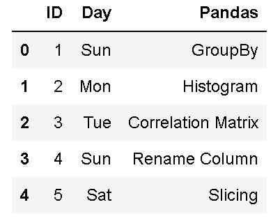 "Pandas dataframe where we are going to make the ""ID"" column index"
