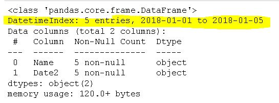 converted strings to datetime index in Pandas dataframe