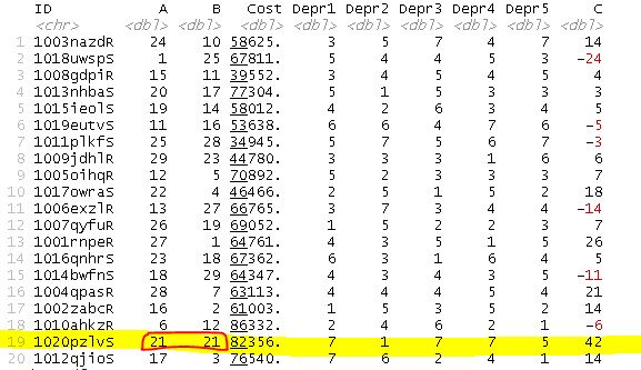 r add new column to dataframe based on other columns