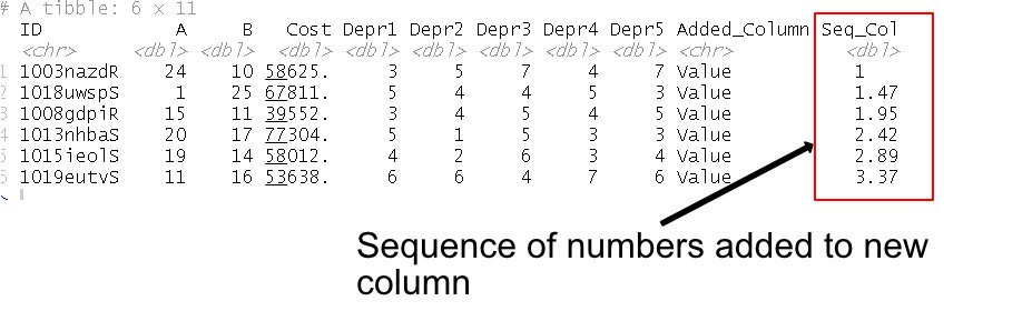 new column added to the dataframe in R
