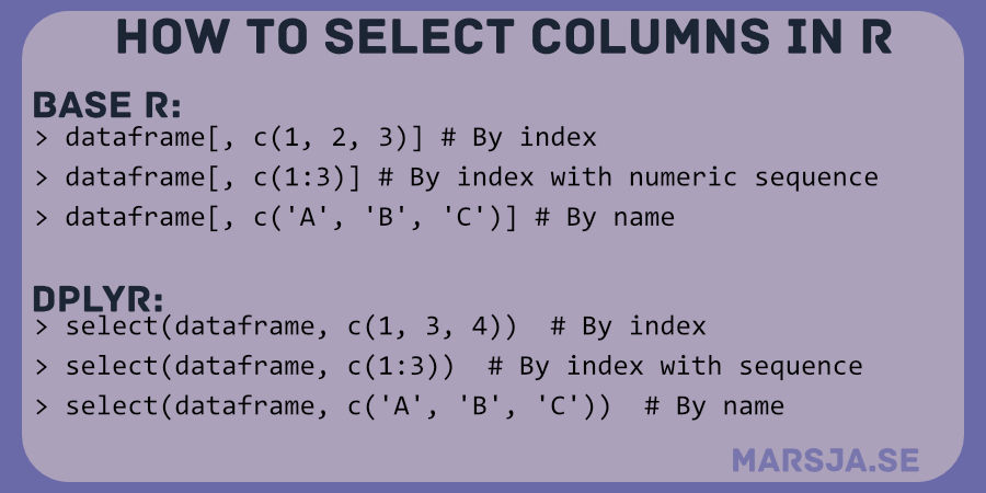 select columns in R with [] and dplyr