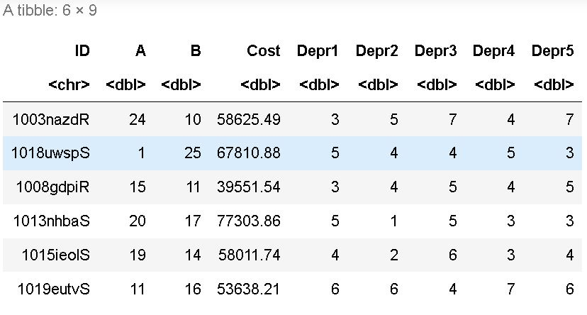 Example data to select columns from