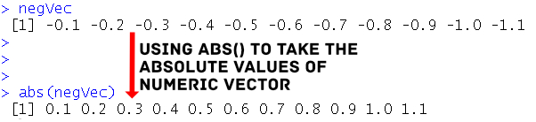 taking the absolute value of a vector