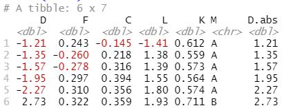 absolute values in R dataframe column