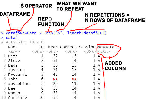 use $ in R to add a new column to dataframe