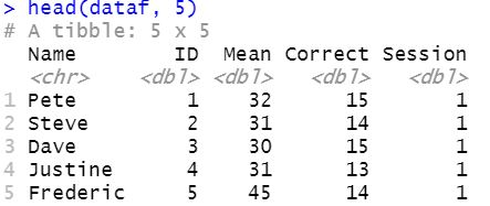 we can also use $ in R to select columns from dataframes.