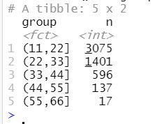 r count number of occurrences in column binned