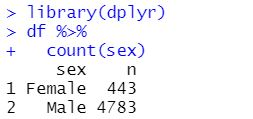 r count number of occurrences in column using dplyr