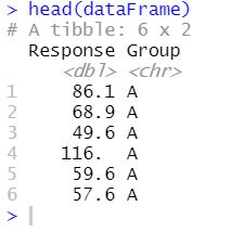 First 5 rows of example data to ise the brown-forsythe test